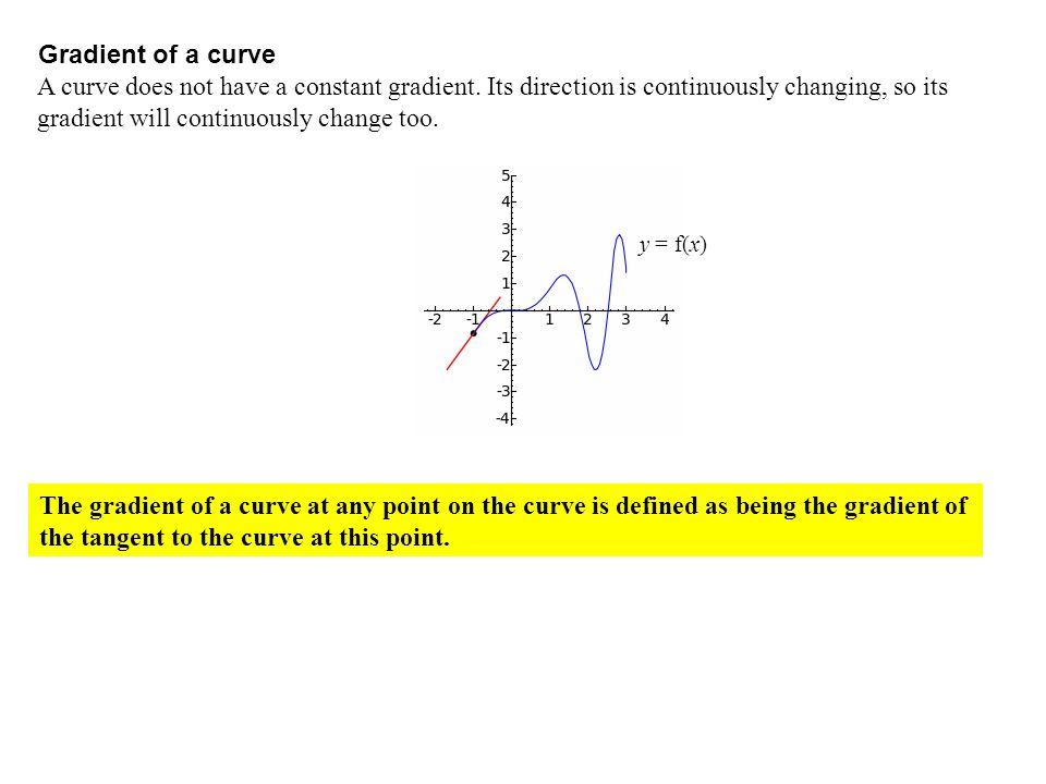 Gradient of a curve A curve does not have a constant gradient. Its direction is continuously changing, so its gradient will continuously change too. T