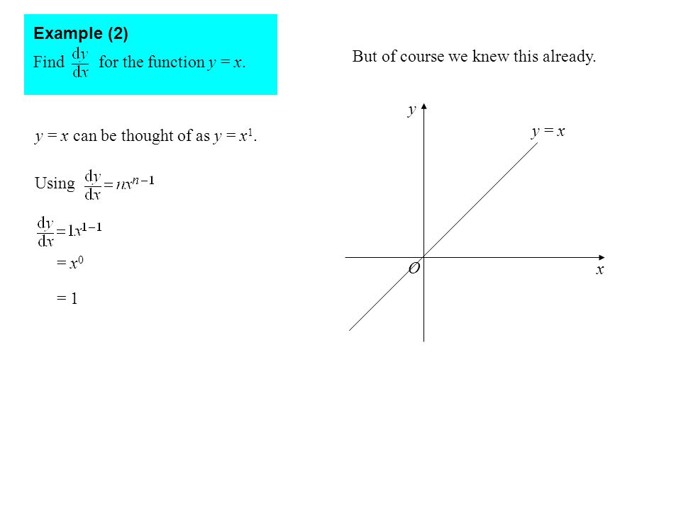 Find for the function y = x. Example (2) y = x can be thought of as y = x 1. Using = 1 = x 0 But of course we knew this already. y = x y x O