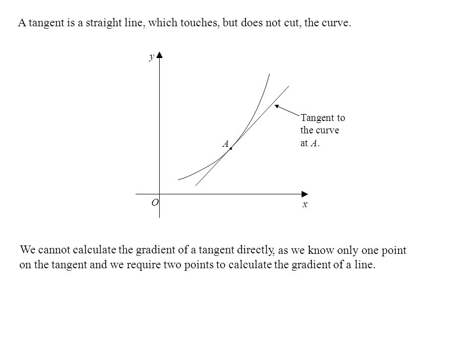 , as we know only one point on the tangent and we require two points to calculate the gradient of a line. A tangent is a straight line, which touches,
