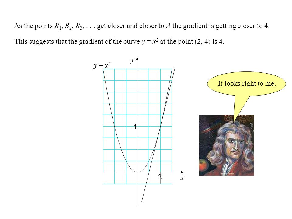 As the points B 1, B 2, B 3,... get closer and closer to A the gradient is getting closer to 4. This suggests that the gradient of the curve y = x 2 a