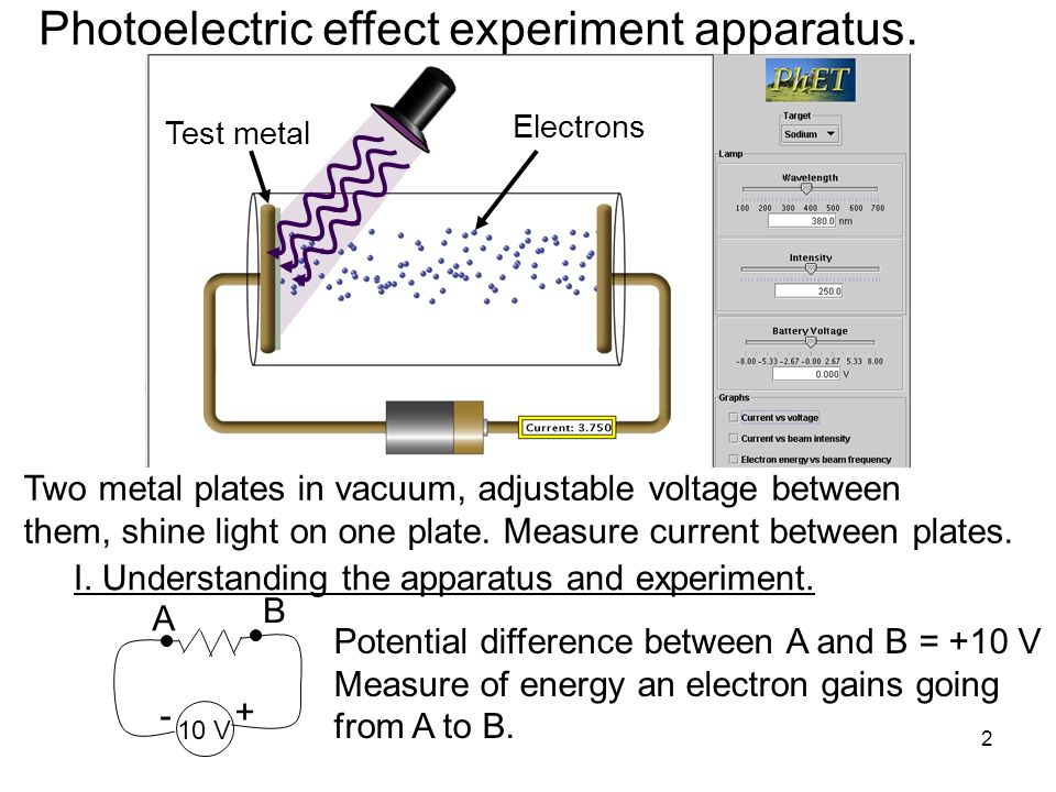 2 Electrons Test metal Two metal plates in vacuum, adjustable voltage between them, shine light on one plate. Measure current between plates. Photoele