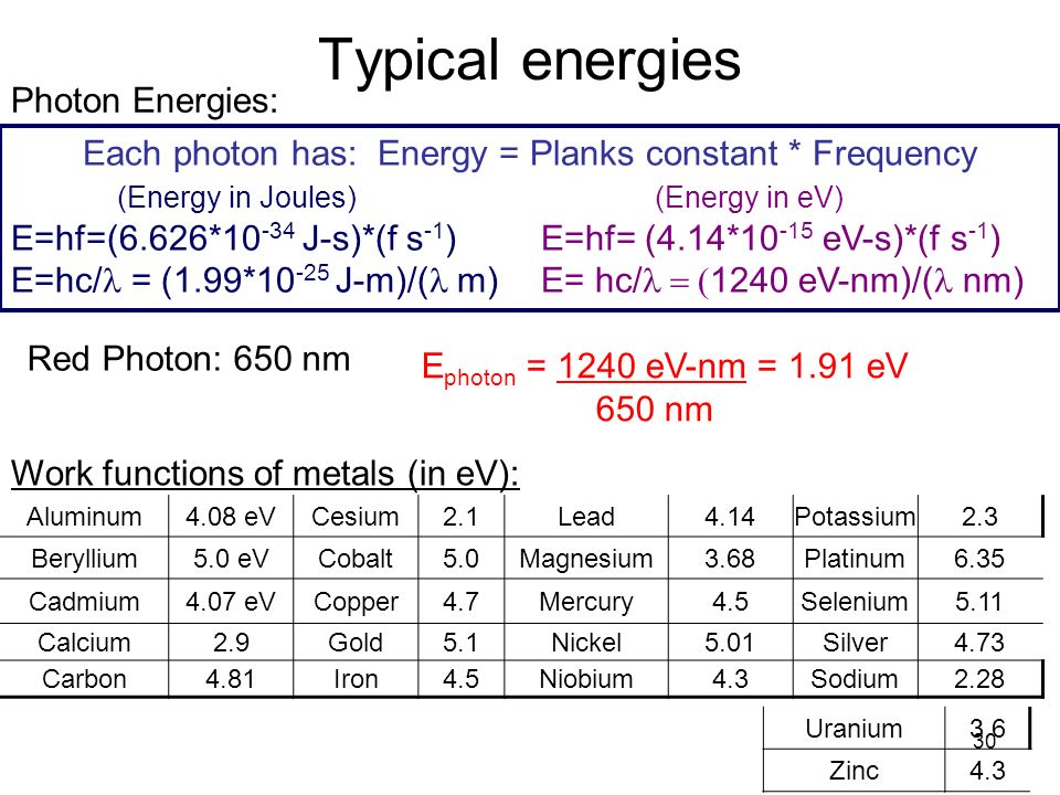 30 Typical energies Each photon has: Energy = Planks constant * Frequency (Energy in Joules) (Energy in eV) E=hf=(6.626*10 -34 J-s)*(f s -1 ) E=hf= (4