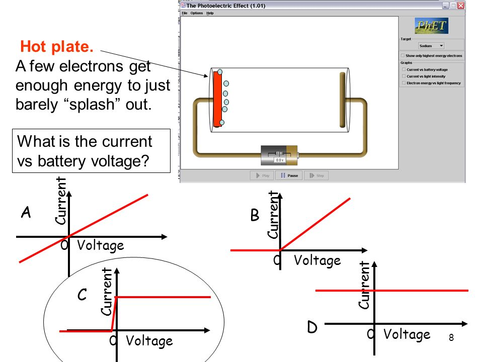 8 What is the current vs battery voltage? Hot plate. A few electrons get enough energy to just barely splash out. 0 Voltage Current C 0 Voltage Curren