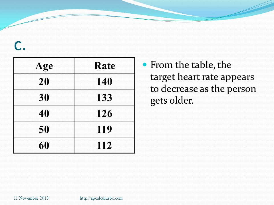 c. AgeRate 20140 30133 40126 50119 60112 From the table, the target heart rate appears to decrease as the person gets older. 11 November 2013http://ap