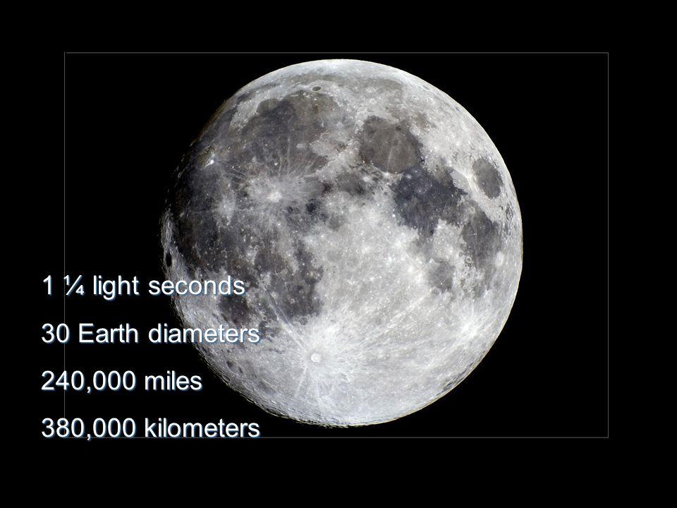 Moon http://science.nasa.gov/headlines/y2007/images/christmaseve/moon.jpg 1 ¼ light seconds 30 Earth diameters 240,000 miles 380,000 kilometers