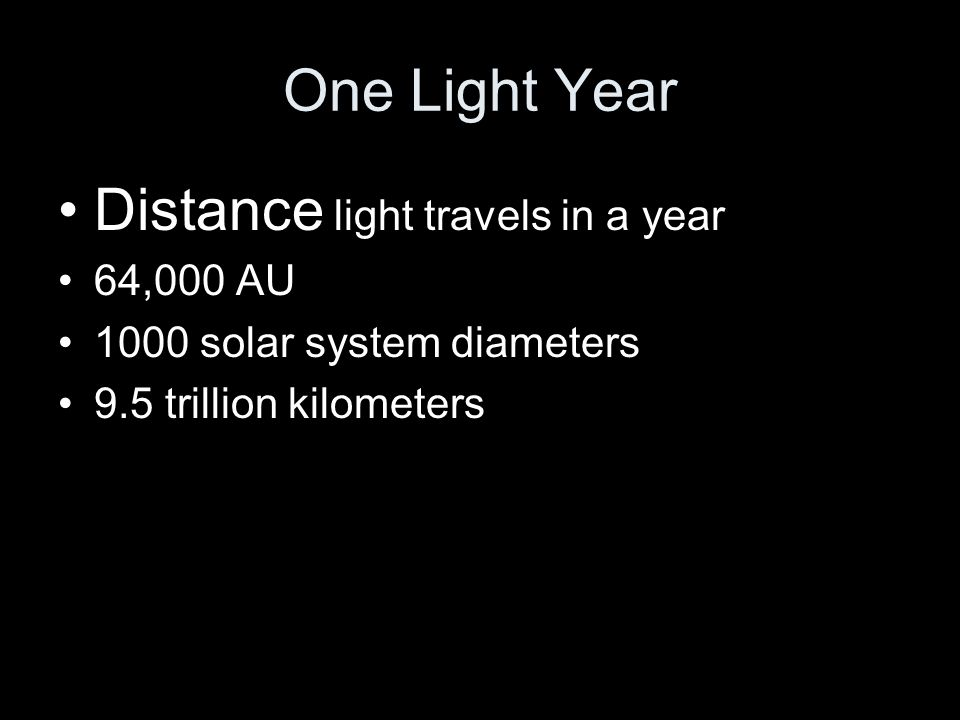One Light Year Distance light travels in a year 64,000 AU 1000 solar system diameters 9.5 trillion kilometers