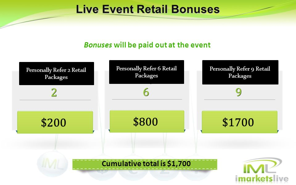 Live Event Retail Bonuses Bonuses will be paid out at the event Cumulative total is $1,700 Personally Refer 2 Retail Packages Personally Refer 6 Retai