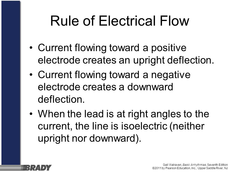 Gail Walraven, Basic Arrhythmias, Seventh Edition ©2011 by Pearson Education, Inc., Upper Saddle River, NJ Rule of Electrical Flow Current flowing toward a positive electrode creates an upright deflection.