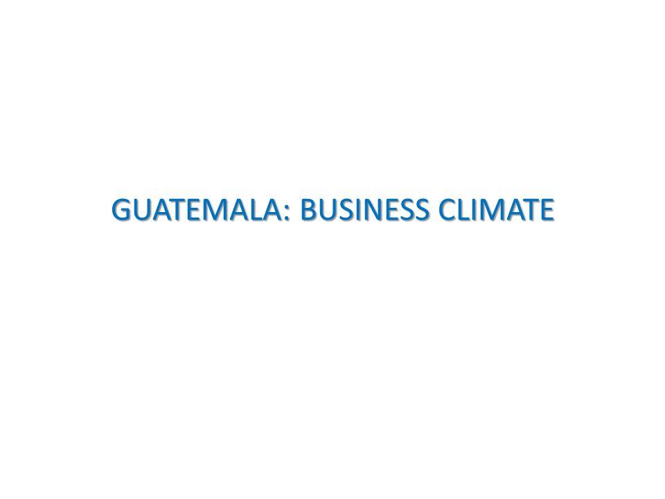 GUATEMALA: BUSINESS CLIMATE