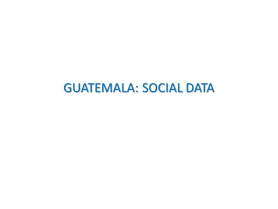 GUATEMALA: SOCIAL DATA