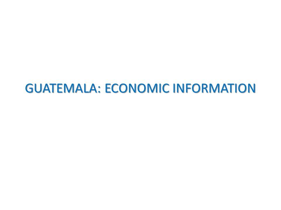 GUATEMALA: ECONOMIC INFORMATION