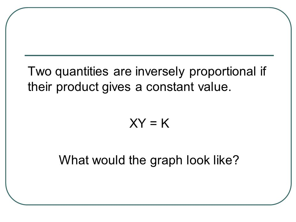 Two quantities are inversely proportional if their product gives a constant value. XY = K What would the graph look like?