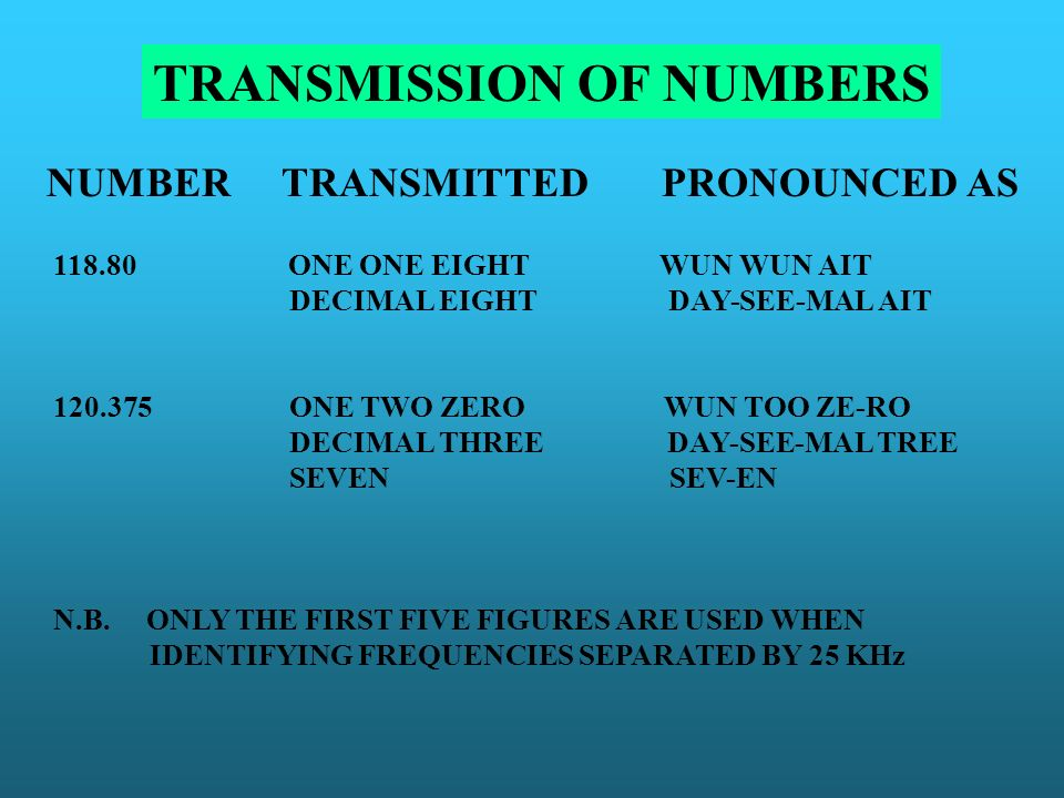 TRANSMISSION OF NUMBERS NUMBER TRANSMITTED PRONOUNCED AS 118.80 ONE ONE EIGHT WUN WUN AIT DECIMAL EIGHT DAY-SEE-MAL AIT 120.375 ONE TWO ZERO WUN TOO Z