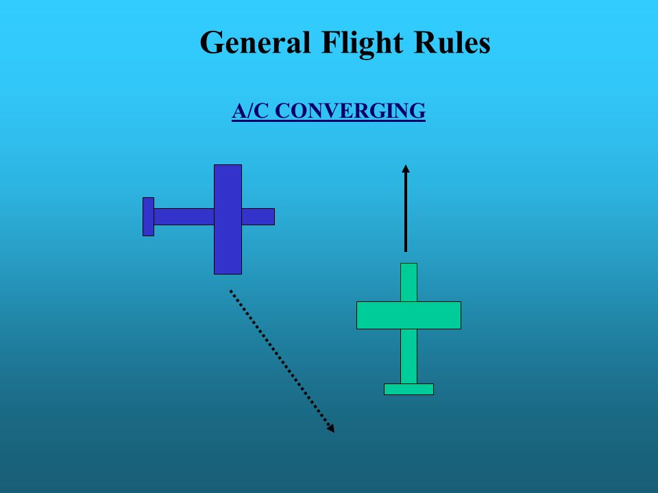 General Flight Rules A/C CONVERGING