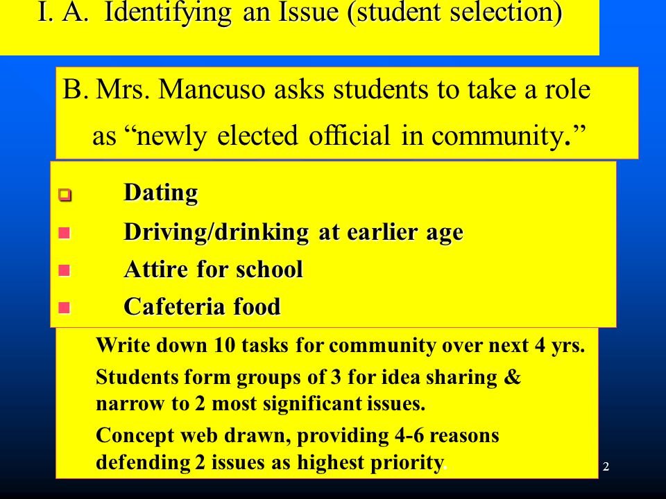 Prepared by: Dr. S. Knapp2 I. A.Identifying an Issue (student selection) Dating Dating Driving/drinking at earlier age Driving/drinking at earlier age