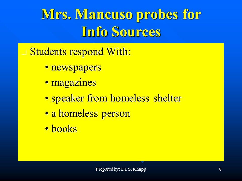 Prepared by: Dr. S. Knapp8 Mrs.