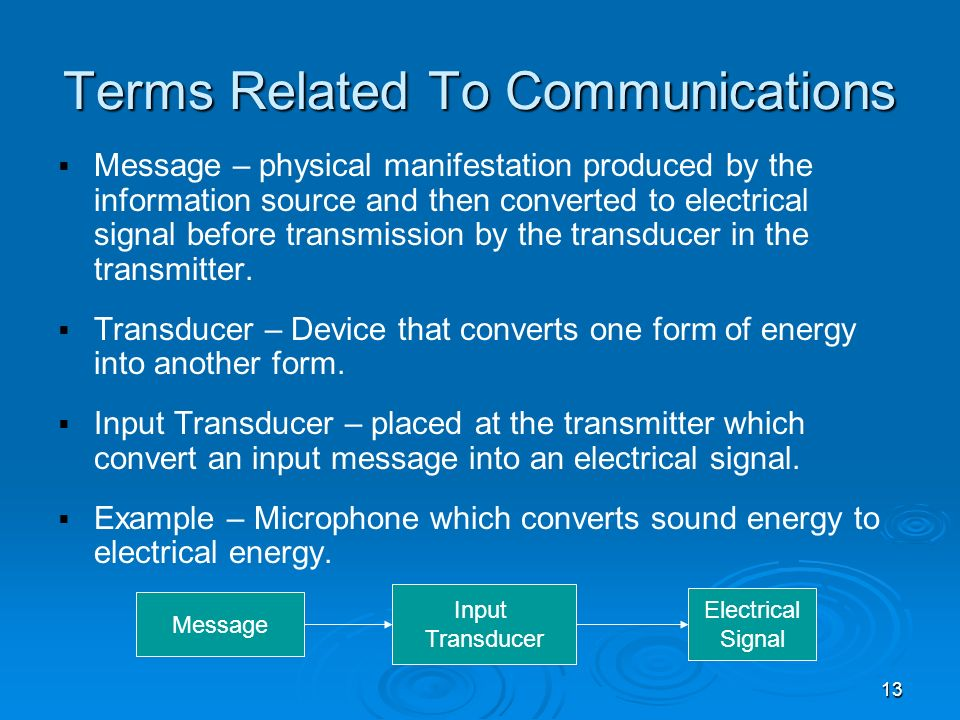 13 Terms Related To Communications Message – physical manifestation produced by the information source and then converted to electrical signal before