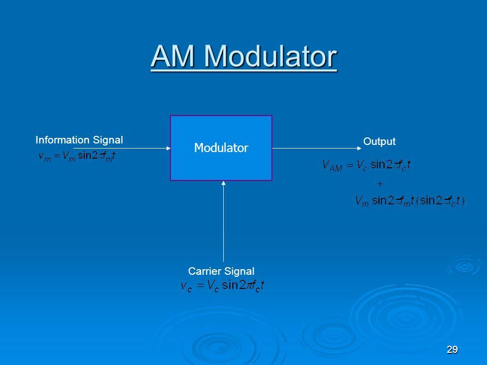 29 Modulator Information Signal Carrier Signal Output AM Modulator