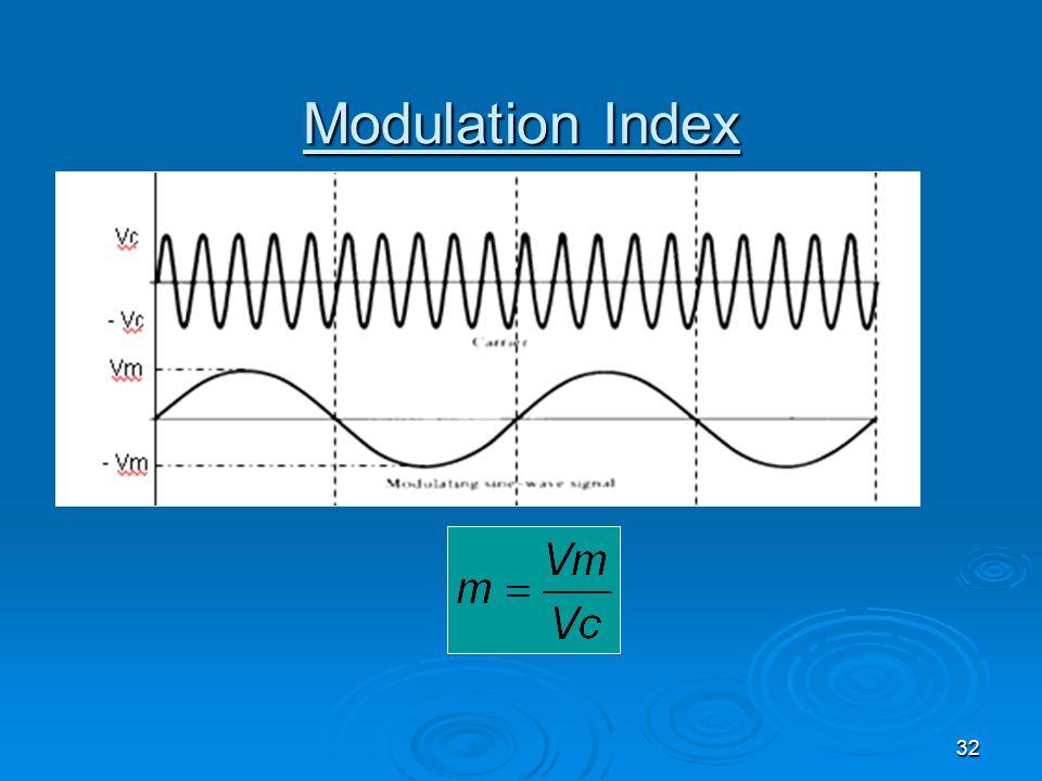 32 Modulation Index