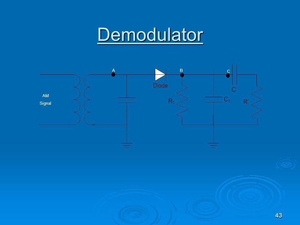 43 Demodulator AM Signal A B C