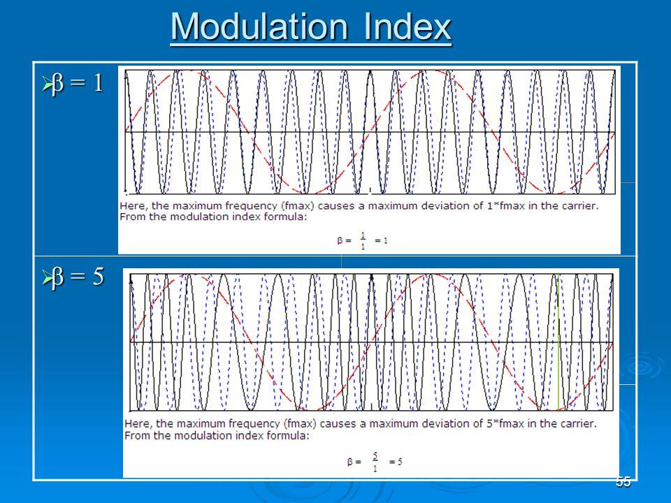55 Modulation Index β = 1 β = 1 β = 5 β = 5