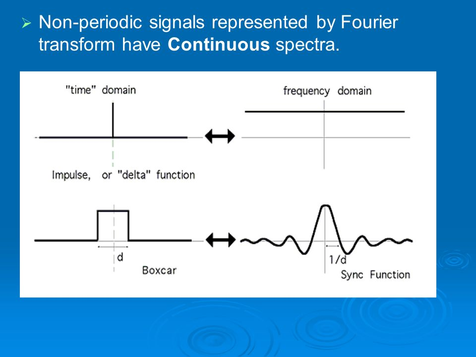 Non-periodic signals represented by Fourier transform have Continuous spectra.