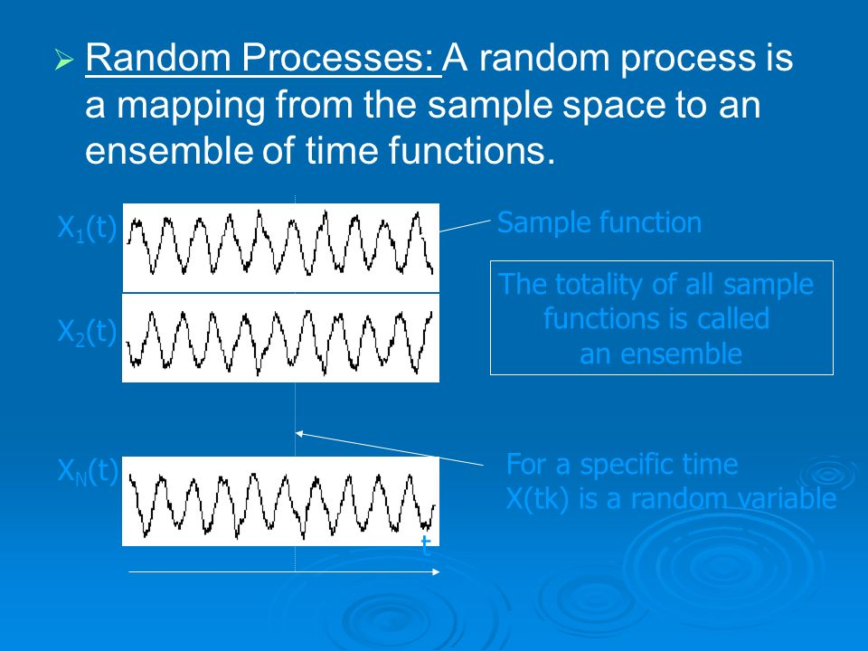 Random Processes: A random process is a mapping from the sample space to an ensemble of time functions. X 1 (t) X 2 (t) X N (t) Sample function t The