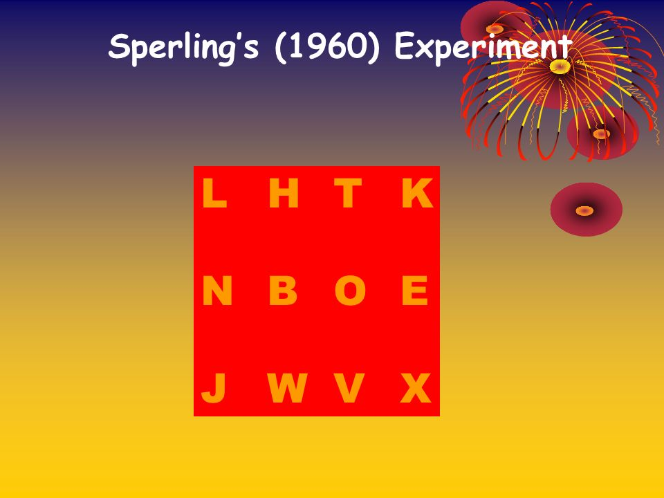 Sperlings (1960) Experiment LHTKNBOEJWVXLHTKNBOEJWVX