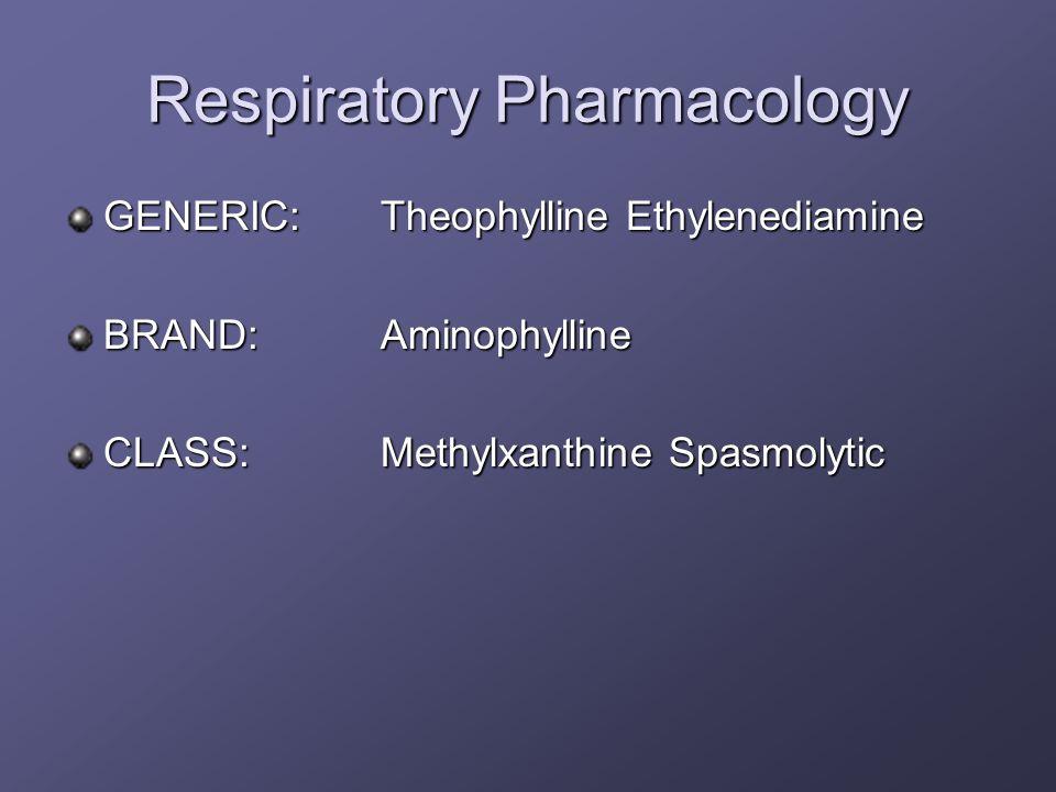 Respiratory Pharmacology GENERIC:Theophylline Ethylenediamine BRAND:Aminophylline CLASS:Methylxanthine Spasmolytic