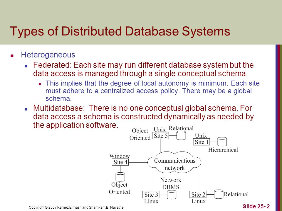 Copyright © 2007 Ramez Elmasri and Shamkant B. Navathe Slide 25- 2 Types of Distributed Database Systems Heterogeneous Federated: Each site may run di