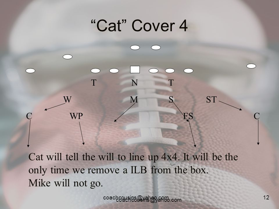 coachcousins@yahoo.com 12 Cat Cover 4 T N T W M S ST C WP FS C Cat will tell the will to line up 4x4. It will be the only time we remove a ILB from th