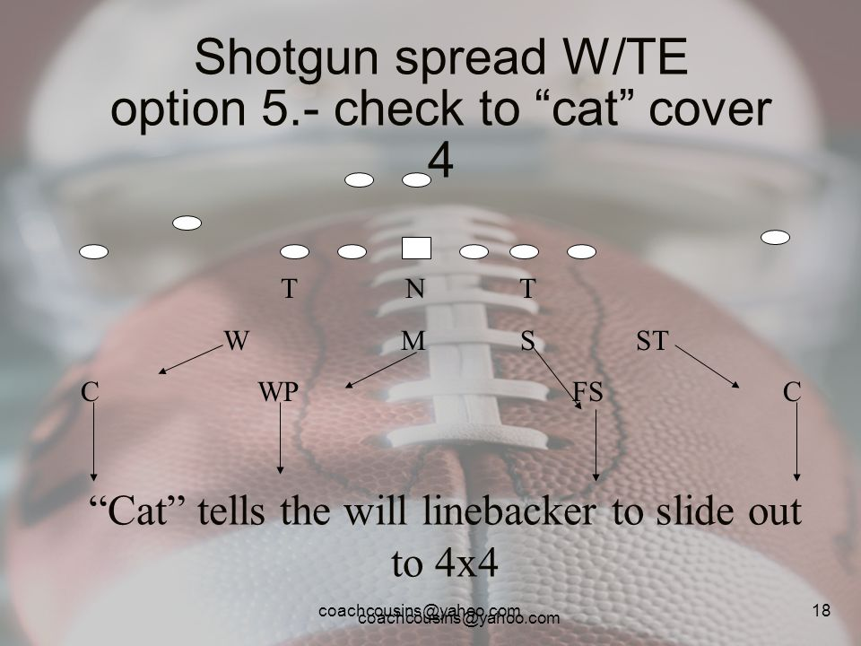 coachcousins@yahoo.com 18 Shotgun spread W/TE option 5.- check to cat cover 4 T N T W M S ST C WP FS C Cat tells the will linebacker to slide out to 4