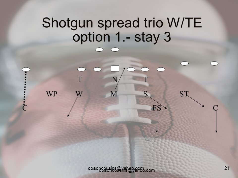 coachcousins@yahoo.com 21 Shotgun spread trio W/TE option 1.- stay 3 T N T WP W M S ST C FS C