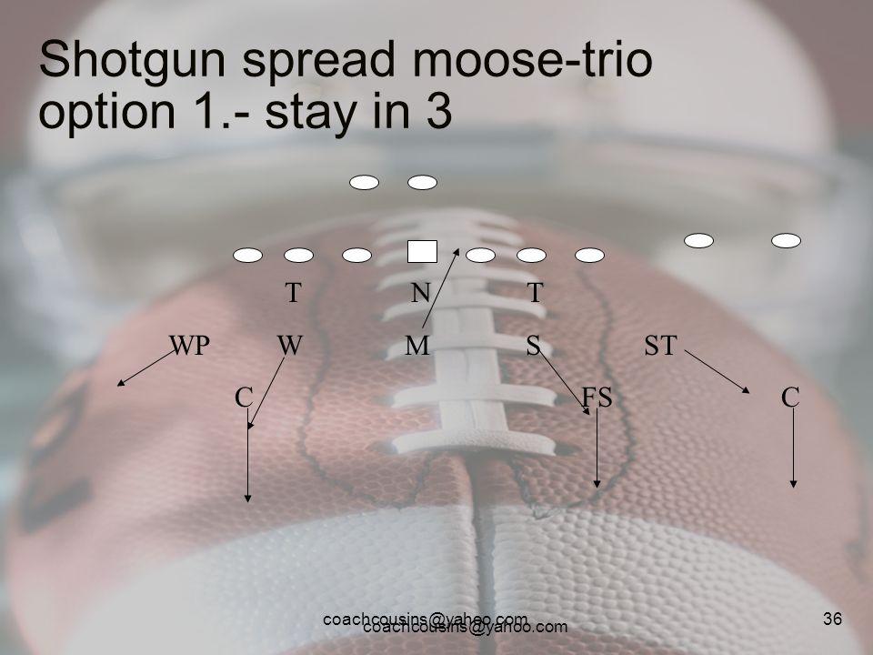 coachcousins@yahoo.com 36 Shotgun spread moose-trio option 1.- stay in 3 T N T WP W M S ST C FS C