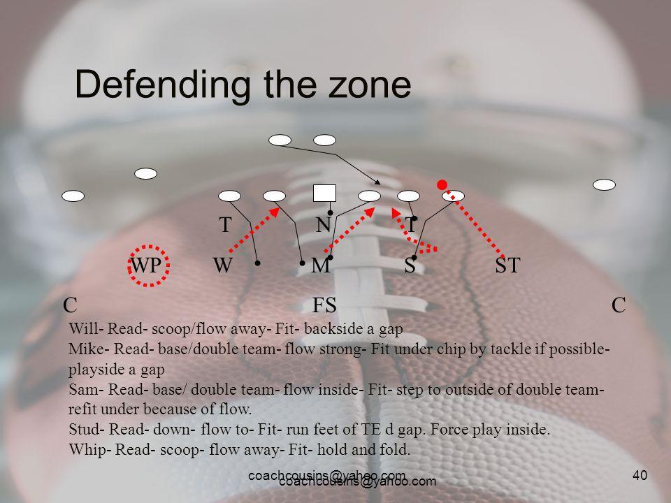 coachcousins@yahoo.com 40 Defending the zone T N T WP W M S ST C FS C Will- Read- scoop/flow away- Fit- backside a gap Mike- Read- base/double team- f