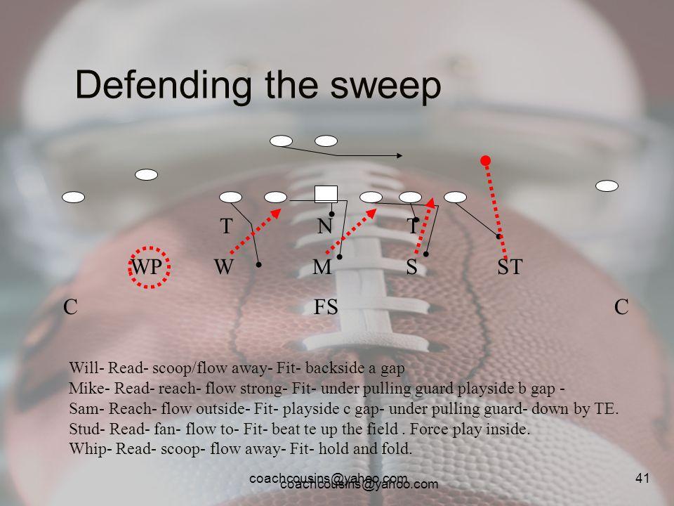 coachcousins@yahoo.com 41 Defending the sweep T N T WP W M S ST C FS C Will- Read- scoop/flow away- Fit- backside a gap Mike- Read- reach- flow strong