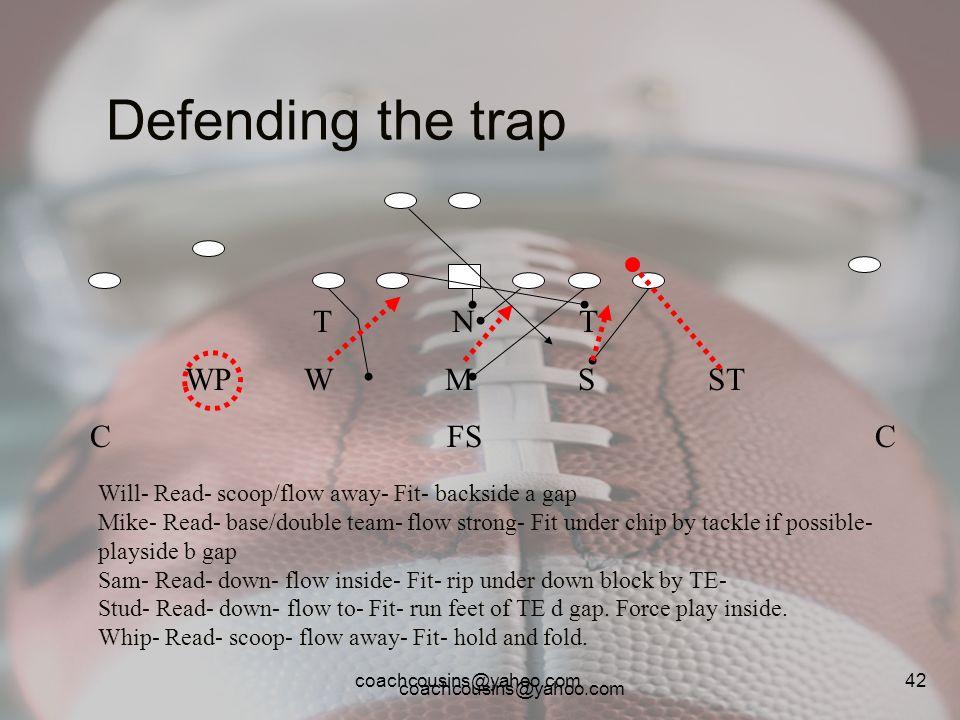 coachcousins@yahoo.com 42 Defending the trap T N T WP W M S ST C FS C Will- Read- scoop/flow away- Fit- backside a gap Mike- Read- base/double team- f