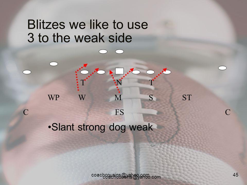 coachcousins@yahoo.com 45 Blitzes we like to use 3 to the weak side T N T WP W M S ST C FS C Slant strong dog weak