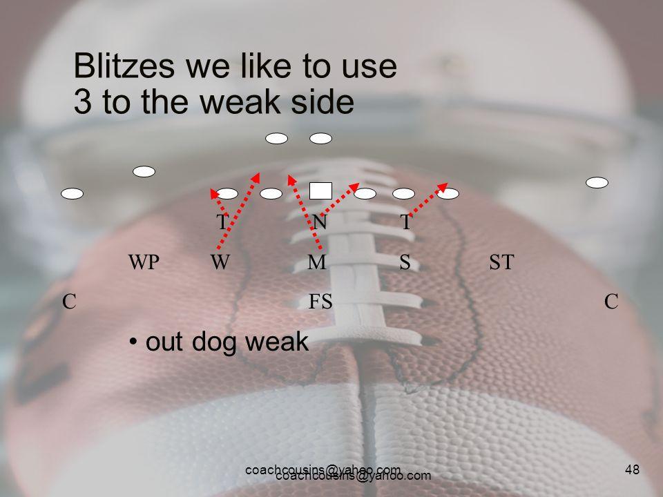 coachcousins@yahoo.com 48 Blitzes we like to use 3 to the weak side T N T WP W M S ST C FS C out dog weak