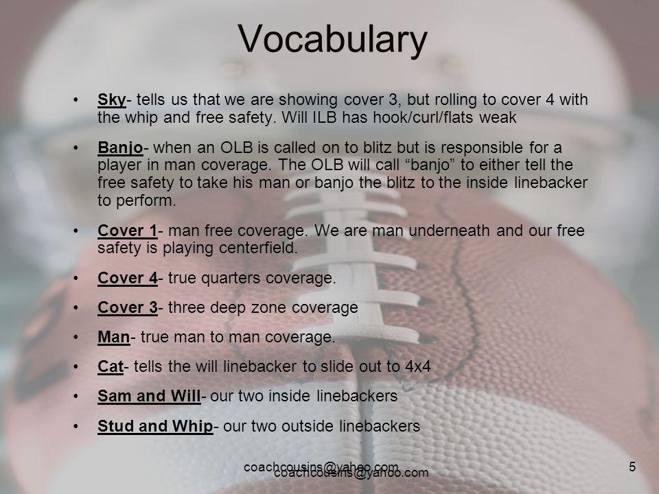 coachcousins@yahoo.com 6 Coverages 1.Cover 3 2.Cover Man 3.Cover 1 4.Cover 3 sky 5.Cover 4