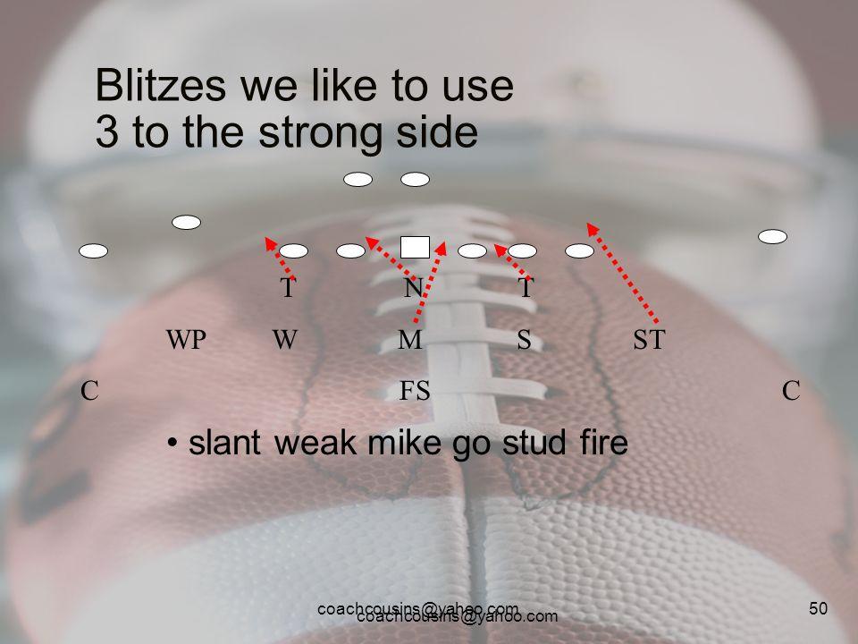 coachcousins@yahoo.com 50 Blitzes we like to use 3 to the strong side T N T WP W M S ST C FS C slant weak mike go stud fire