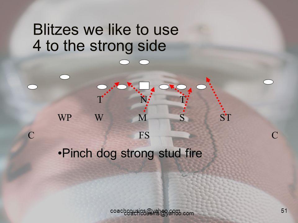 coachcousins@yahoo.com 51 Blitzes we like to use 4 to the strong side T N T WP W M S ST C FS C Pinch dog strong stud fire
