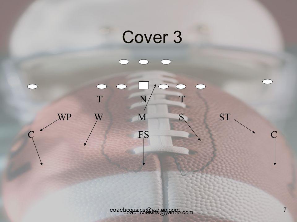 coachcousins@yahoo.com 18 Shotgun spread W/TE option 5.- check to cat cover 4 T N T W M S ST C WP FS C Cat tells the will linebacker to slide out to 4x4