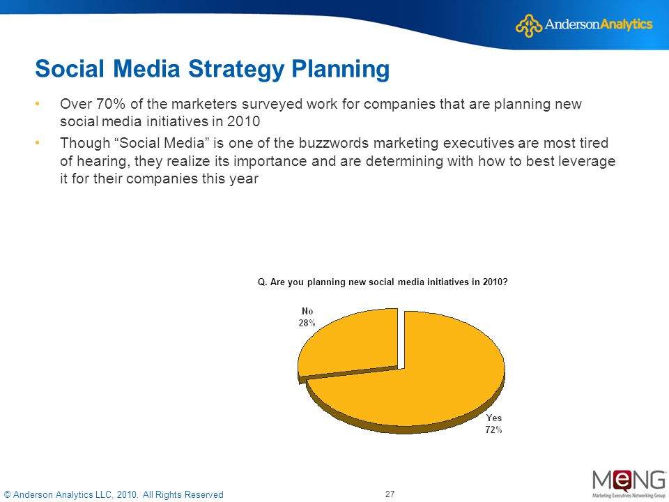 © Anderson Analytics LLC, 2010. All Rights Reserved Social Media Strategy Planning Over 70% of the marketers surveyed work for companies that are plan