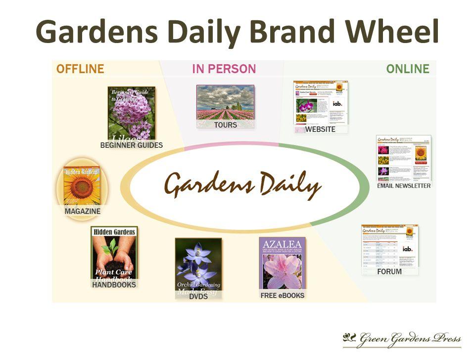 Gardens Daily Brand Wheel