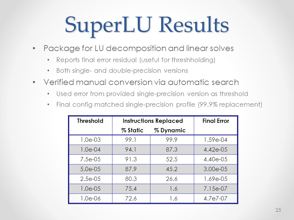 SuperLU Results 25 Package for LU decomposition and linear solves Reports final error residual (useful for threshholding) Both single- and double-precision versions Verified manual conversion via automatic search Used error from provided single-precision version as threshold Final config matched single-precision profile (99.9% replacement) ThresholdInstructions Replaced % Static % Dynamic Final Error 1.0e-0399.199.91.59e-04 1.0e-0494.187.34.42e-05 7.5e-0591.352.54.40e-05 5.0e-0587.945.23.00e-05 2.5e-0580.326.61.69e-05 1.0e-0575.4 1.67.15e-07 1.0e-0672.6 1.64.7e7-07