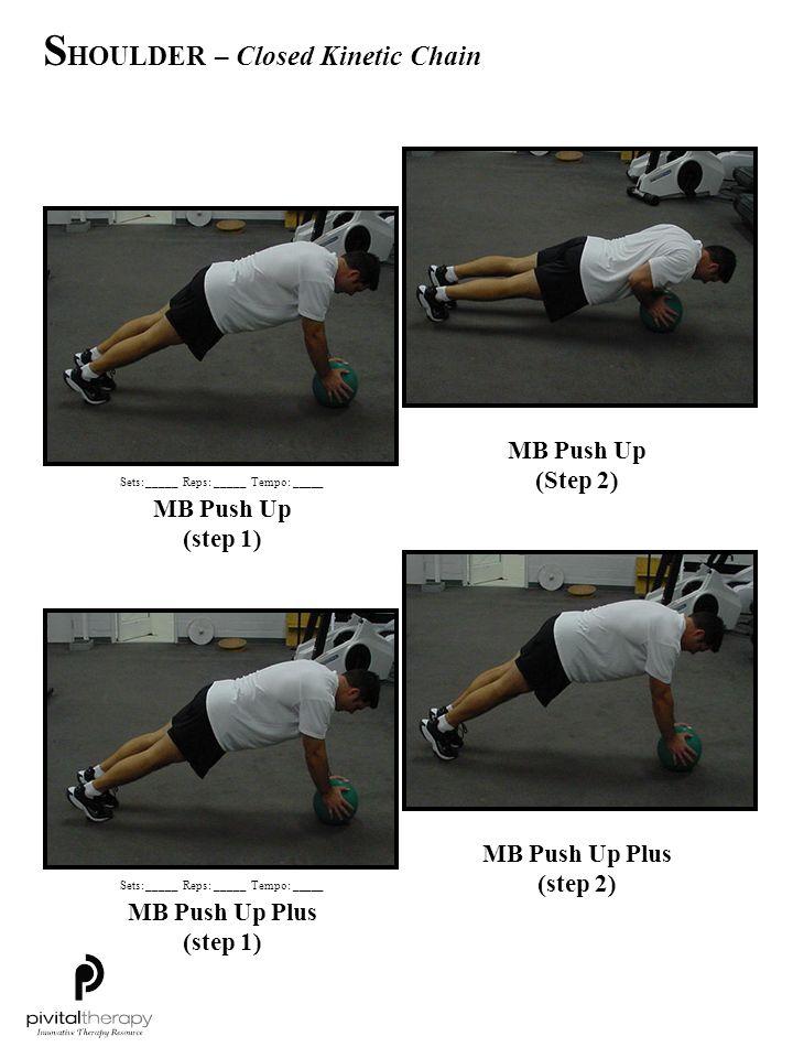 MB Push Up (step 1) MB Push Up (Step 2) MB Push Up Plus (step 1) MB Push Up Plus (step 2) Sets:_____Reps:_____Tempo: _____ S HOULDER – Closed Kinetic
