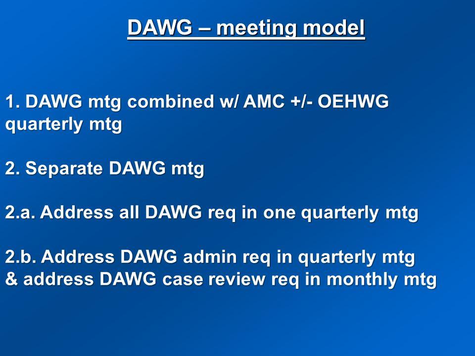 1. DAWG mtg combined w/ AMC +/- OEHWG quarterly mtg 2. Separate DAWG mtg 2.a. Address all DAWG req in one quarterly mtg 2.b. Address DAWG admin req in