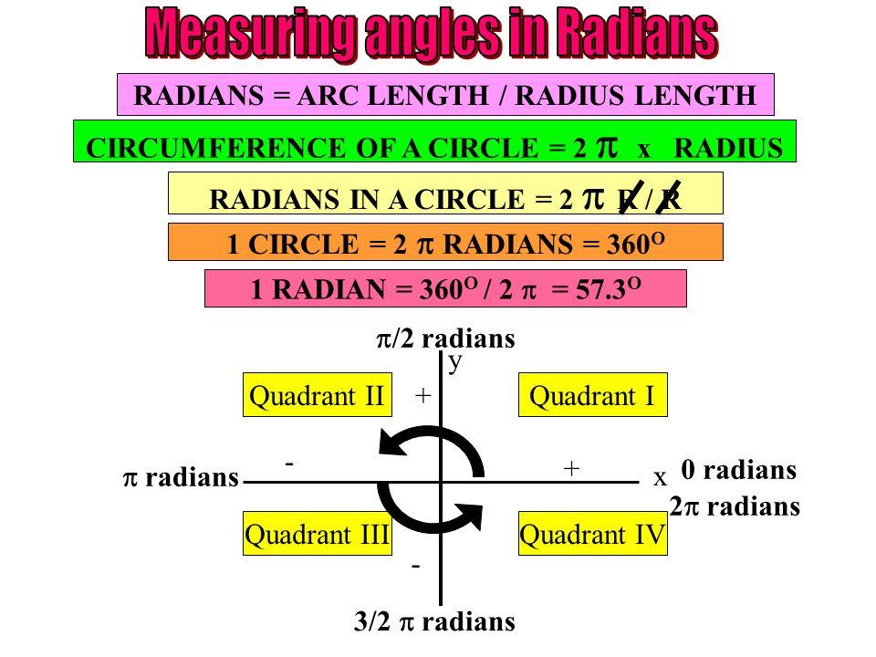 RADIANS = ARC LENGTH / RADIUS LENGTH CIRCUMFERENCE OF A CIRCLE = 2 x RADIUS RADIANS IN A CIRCLE = 2 R / R 1 CIRCLE = 2 RADIANS = 360 O 1 RADIAN = 360