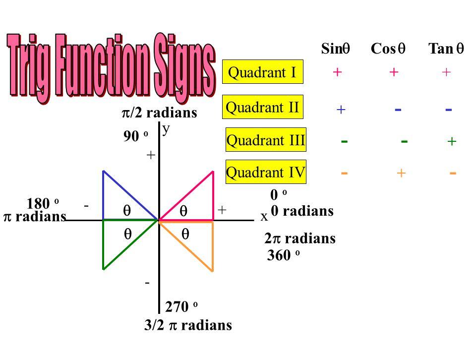 y x + + - - 0 radians radians 3/2 radians 2 radians Quadrant III Quadrant IV Quadrant I Quadrant II Sin Cos Tan + + + + - - - - + - + - /2 radians 90